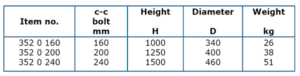 Nor1329-dimensioner