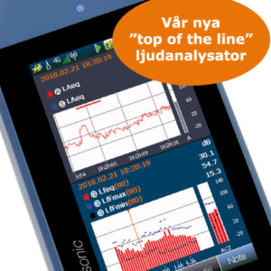 Ljudanalysator Nor145